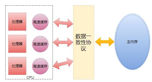 JMM内存模型.png